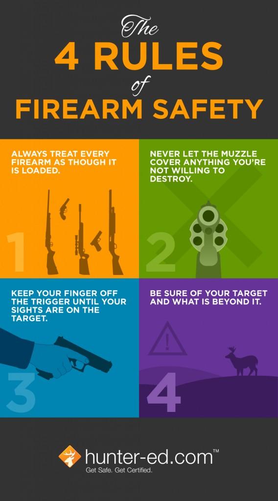 Safe Gun Hadnling Video For Kids